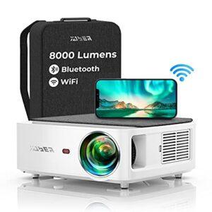 Proiettore LED Wireless